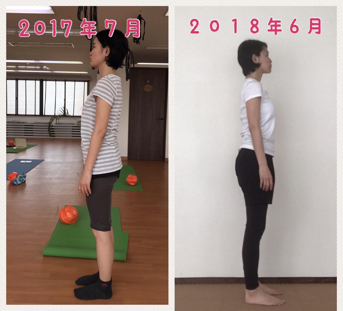 【体は変わる】1年の自分の変化